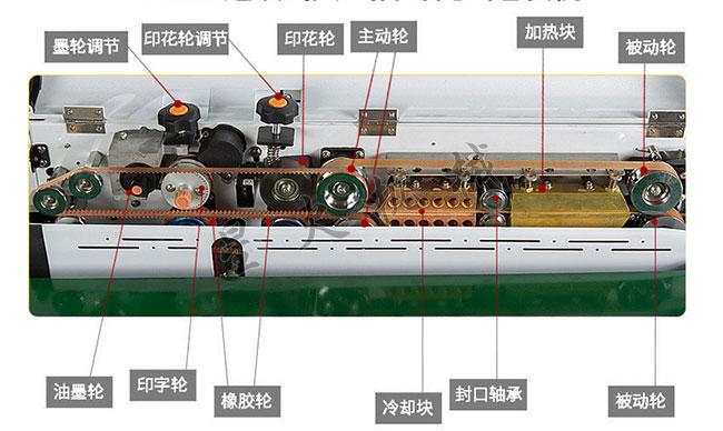 全自动抽气封口机设备细节解剖图