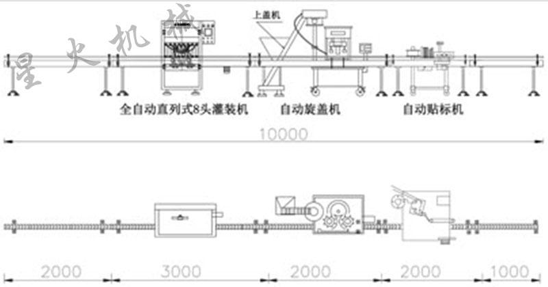 星火食用油灌装线设备设计方案