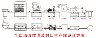 全自动液体灌装封口生产线方案